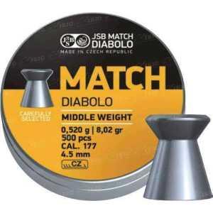 Пули пневматические JSB Diabolo Match для винтовки
